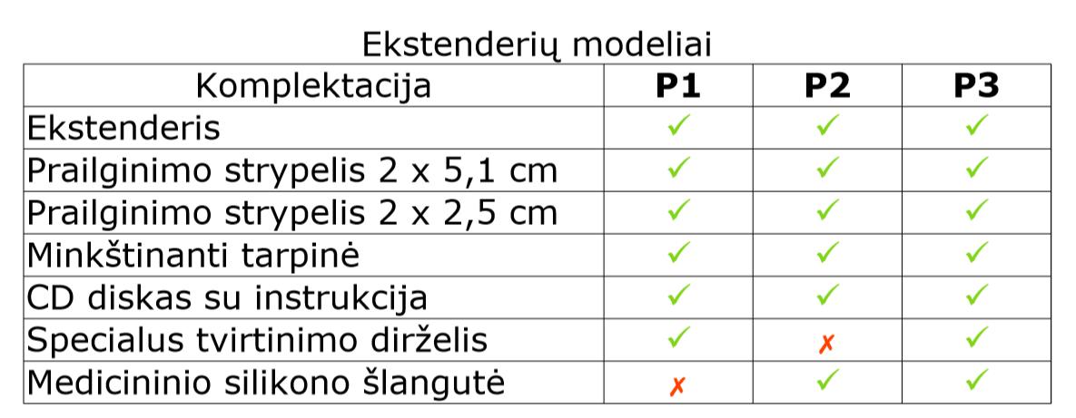 Ekstenderis Extender P3 penio didinimo ir tiesinimo prietaisas